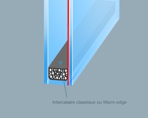 img-vitrage-novelis-pvc-4-20-4-thermique.jpg